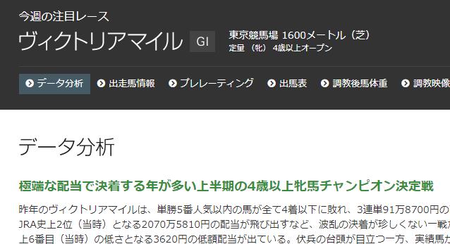 第13回 ヴィクトリアマイル(GI)